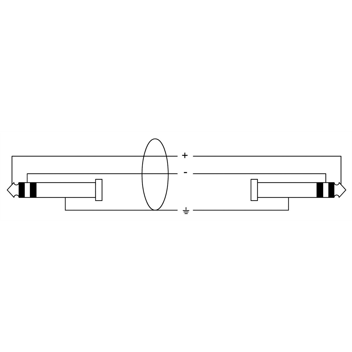 CORDIAL Câble Audio Mini-Jack Stéréo